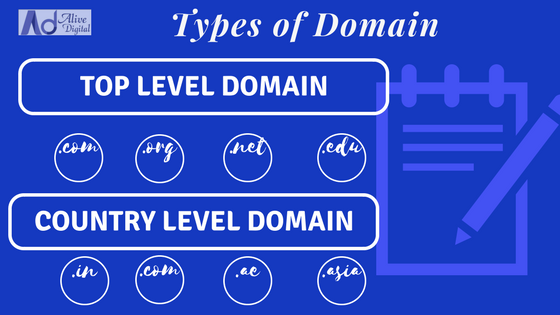 Types of Domain by Alive Digital Digital Marketing Training Institute in Pune