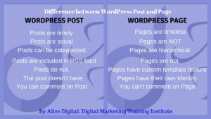 Difference between WordPress Post & Page by Alive Digital by Digital Marketing Training Institute in Pune