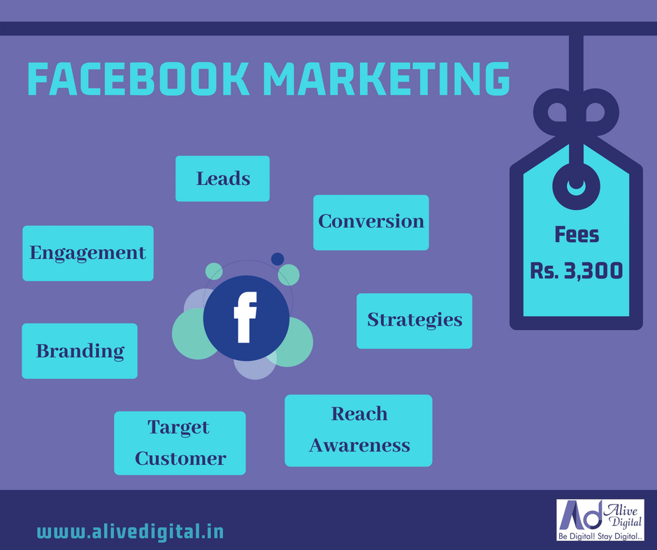 Facebook Marketing- 1 Day Workshop